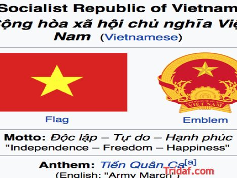 All about Vietnam